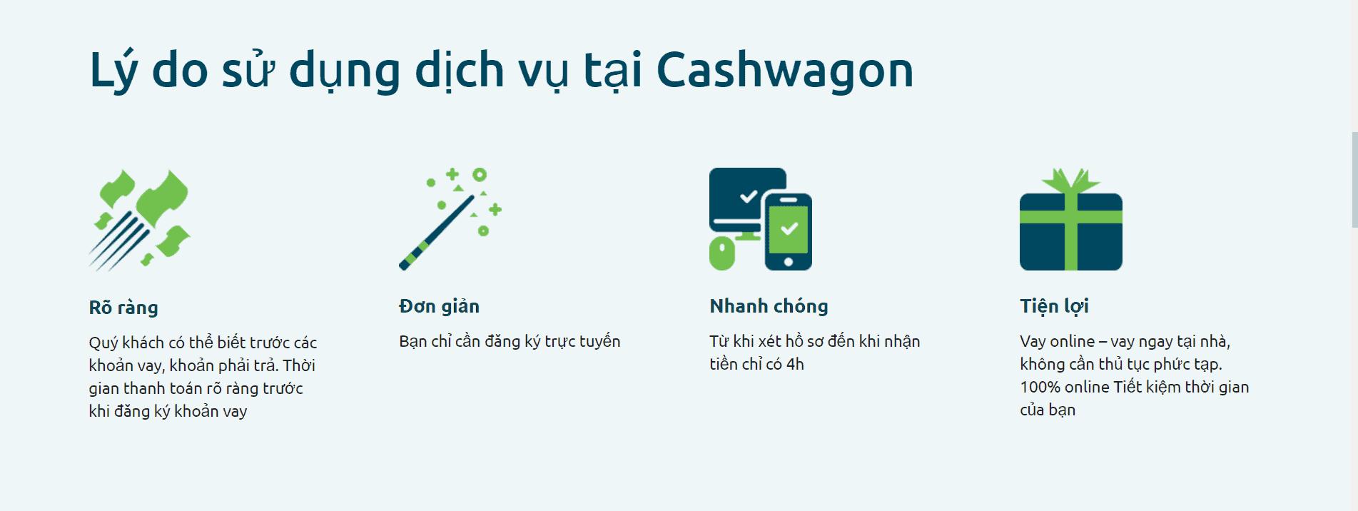 Tìm hiểu vay tiền nhanh Cashwagon