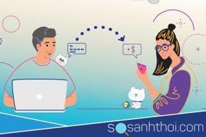 3 Cách chuyển tiền từ Vietinbank sang Techcombank MỚI 2020.